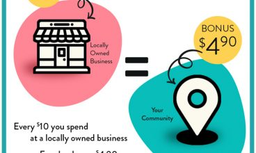 Why Local Matters